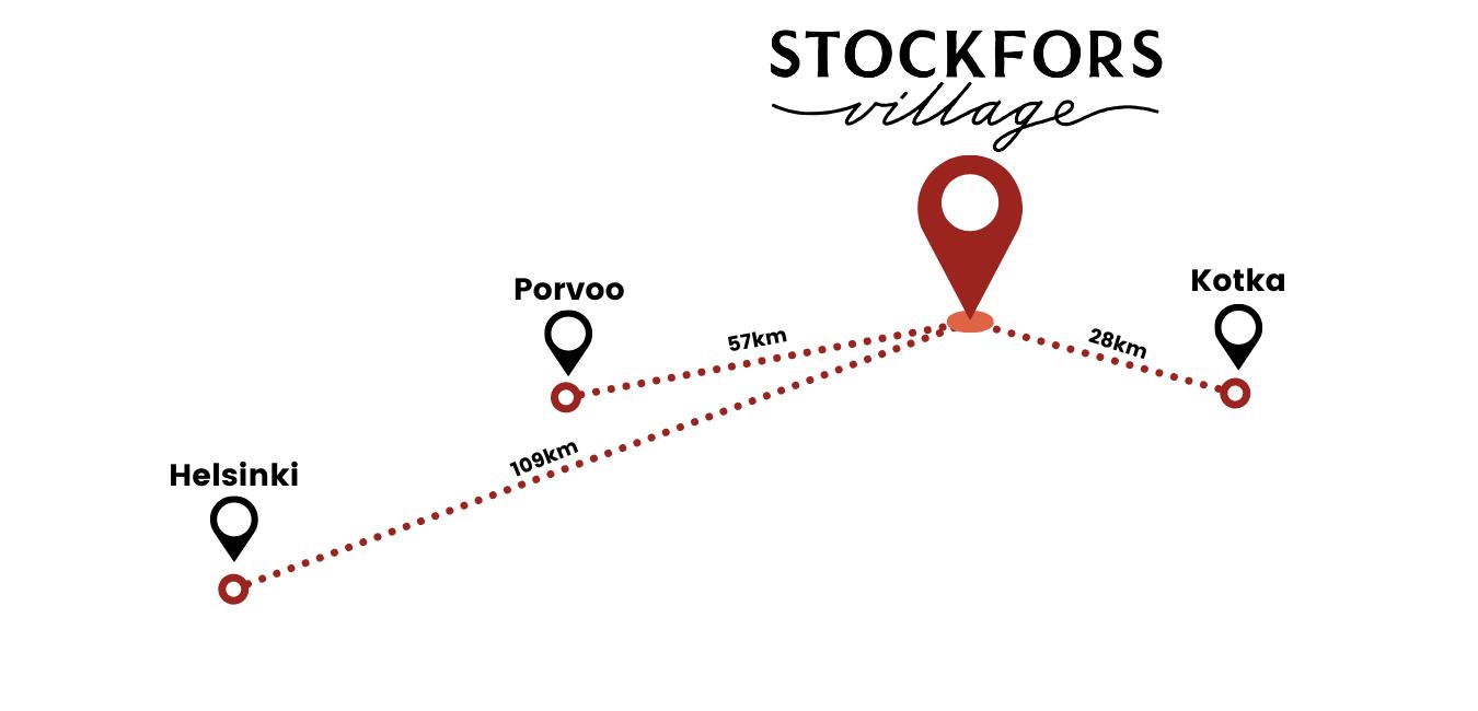 Stockfors_village_sijainti_pyhtää